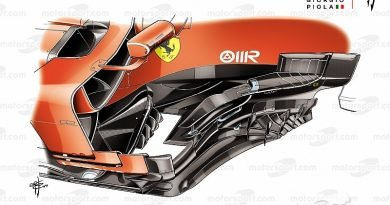 F1 tech race: Giorgio Piola on key 2019 developments