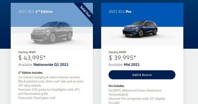 VW ID.4 1st Edition Is Already Sold Out, but You Can Still Get One in 2021