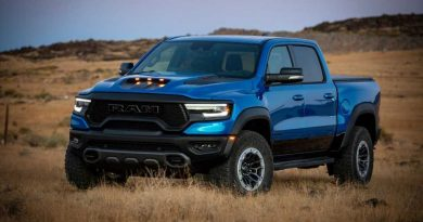Here's What The 2021 Ram TRX Has In Common With Siblings From Dodge, Jeep And Ram