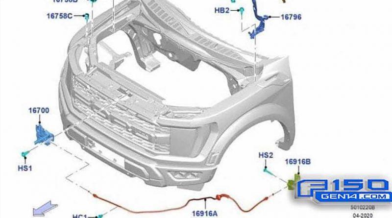 2021 Ford Raptor Looks Ready to Take On Ram's TRX in Latest Leak