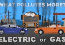 Open-Source Animation Will Help Spread The Dirty Truth About ICE Cars